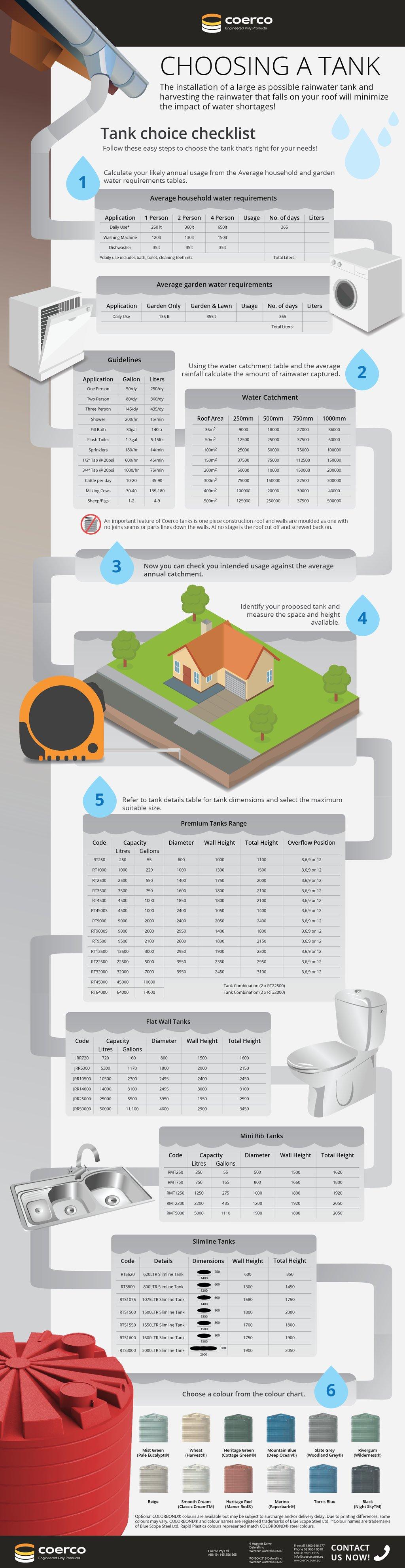 coerco-choosing-a-tank-infographics.png